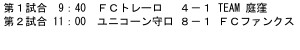 2014-04-06-試合結果-1