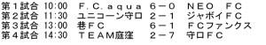2014-04-20-試合結果-1