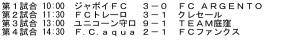 2014-05-11-試合結果-2