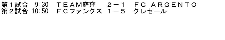 2014-08-31-試合結果-1