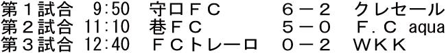 2015-02-08-試合結果-1