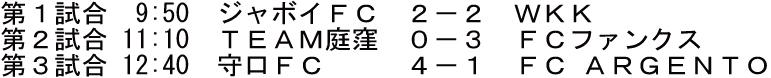 2015-02-15-試合結果-1