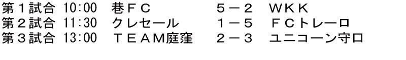 2015-06-14-試合結果-1