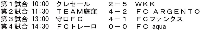 2015-06-28-試合結果-1