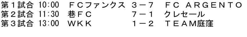 2015-07-28-試合結果-1