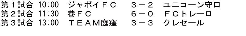 2015-07-12-試合結果-1