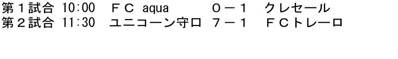 2015-08-23-試合結果-1