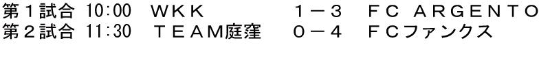 2016-01-24-試合結果-1