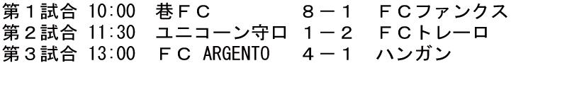 2016-02-28-試合結果-1