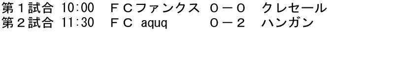 2016-02-07-試合結果-1