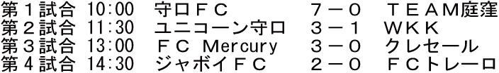 2016-03-13-試合結果-1