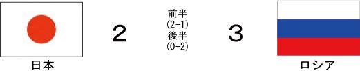 2016-06-23-試合結果-1