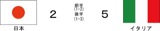 2016-06-29-試合結果-1