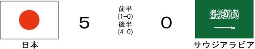 2016-06-30-試合結果-1
