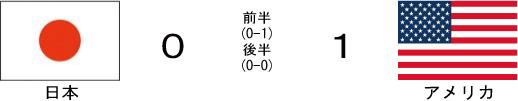 2016-06-22-試合結果-1