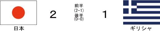 2016-06-25-試合結果-1